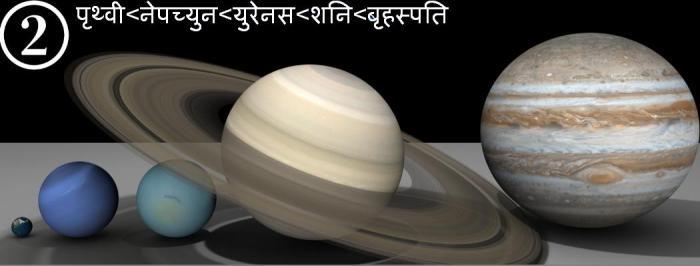 पृथ्वी,युरेनस, नेपच्युन, शनि और बृहस्पति