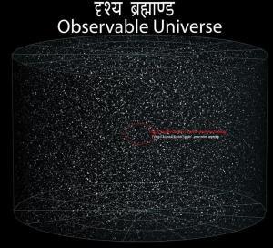 हमारी दृष्टी की सीमा मे ब्रह्माण्ड और कन्या आकाशगंगा महासमूह