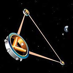 सूर्य की परिक्रमा करता हुये प्रस्तावित लीसा के तीन उपग्रह जो लेसर किरणो के प्रयोग से गुरुत्विय तरंगो की जांच करेंगे।