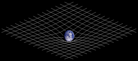 किसी भारी पिंड द्वारा काल-अंतराल मे लायी गयी विकृति(गुरुत्वाकर्षण)