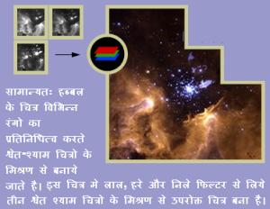 हब्बल दूरबीन द्वारा लिये गये मूल चित्र