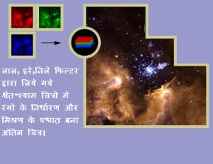 हब्बल दूरबीन द्वारा लिए गये संसाधित चित्र