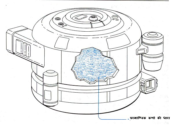 परमाण्विक कणो की धारा भेजने वाला यंत्र