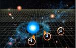 समय की गति ब्रह्माण्ड मे समान नही होती है।