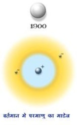 वर्तमान परमाणु माडेल