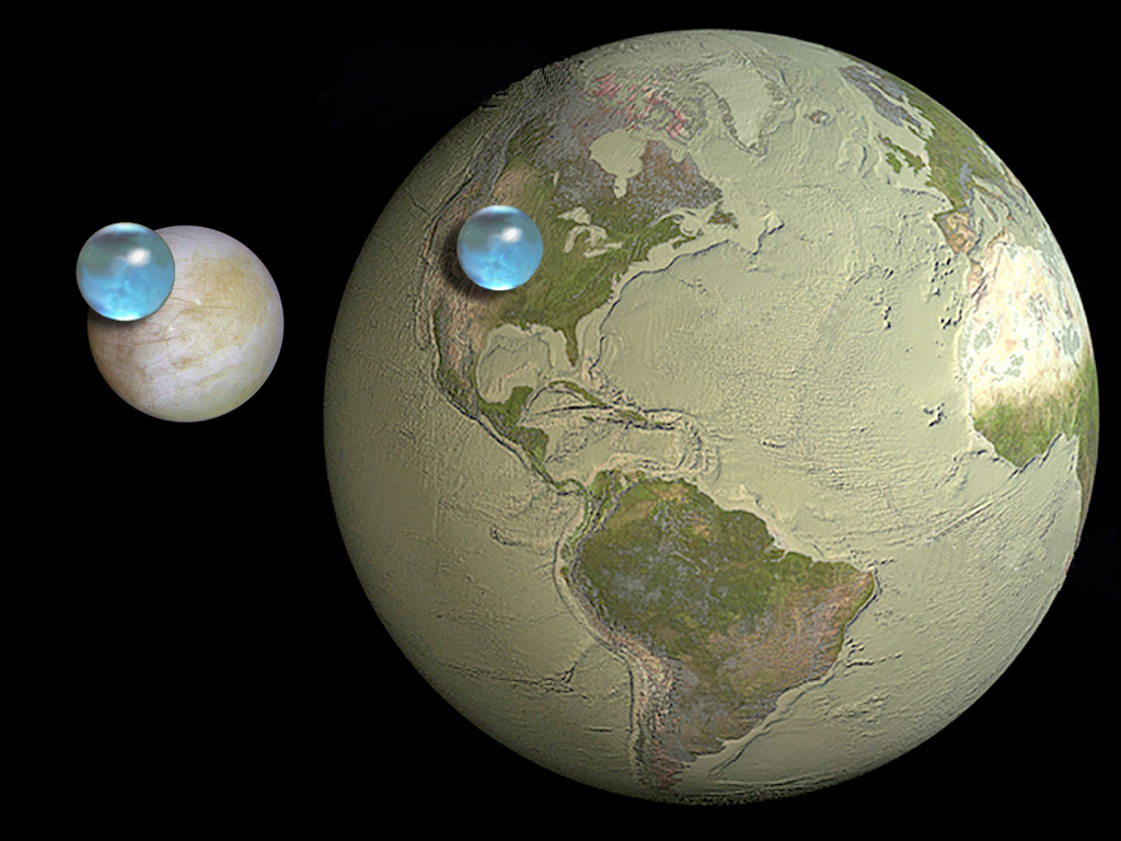 Europa, Water, Earth Water, Europa Water