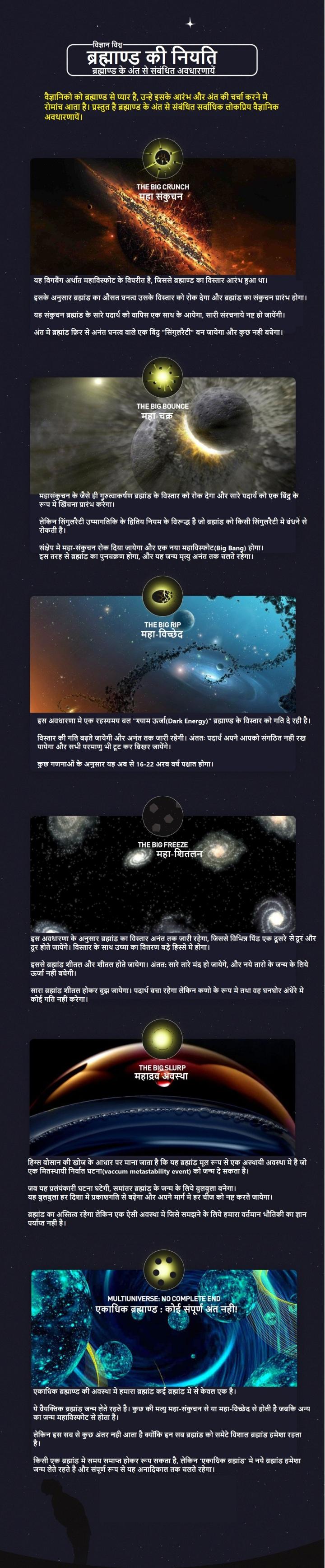 How-Universe-End_v2-1200x6033