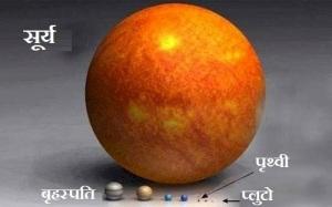 सूर्य और उसके ग्रह(आकार की तुलना)