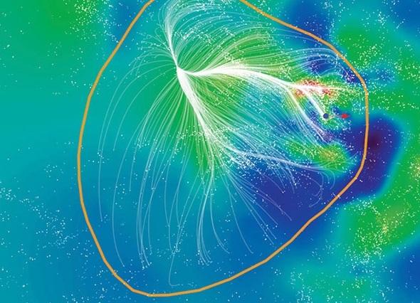 नीला बिंदु लानीआकिया बृहद आकाशगंगा समूह मे मंदाकिनी आकाशगंगा की स्थिति दर्शा रहा है।