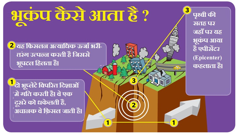 earthquake_diagram2
