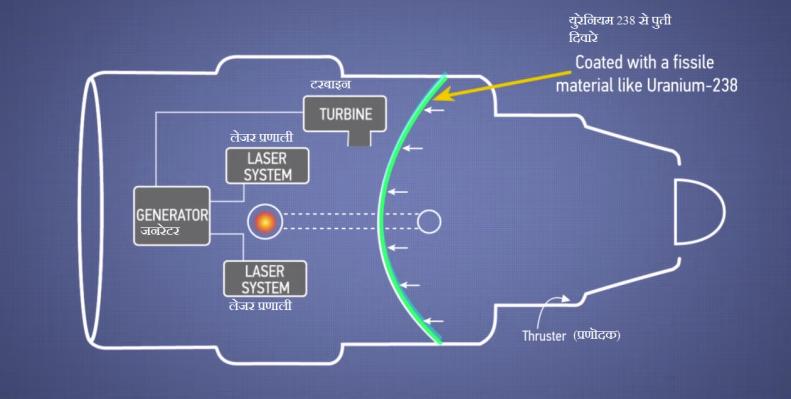 4. ज्वलन कक्ष(thruster chamber) की दिवारे युरेनियम 238 (uranium 238) से पुती हुयी होती है। नाभिकिय संलयन से उत्पन्न न्युट्रान इस युरेनियम से टकराते है , इस प्रक्रिया मे भी अत्याधिक उष्मा उत्पन्न होती है।