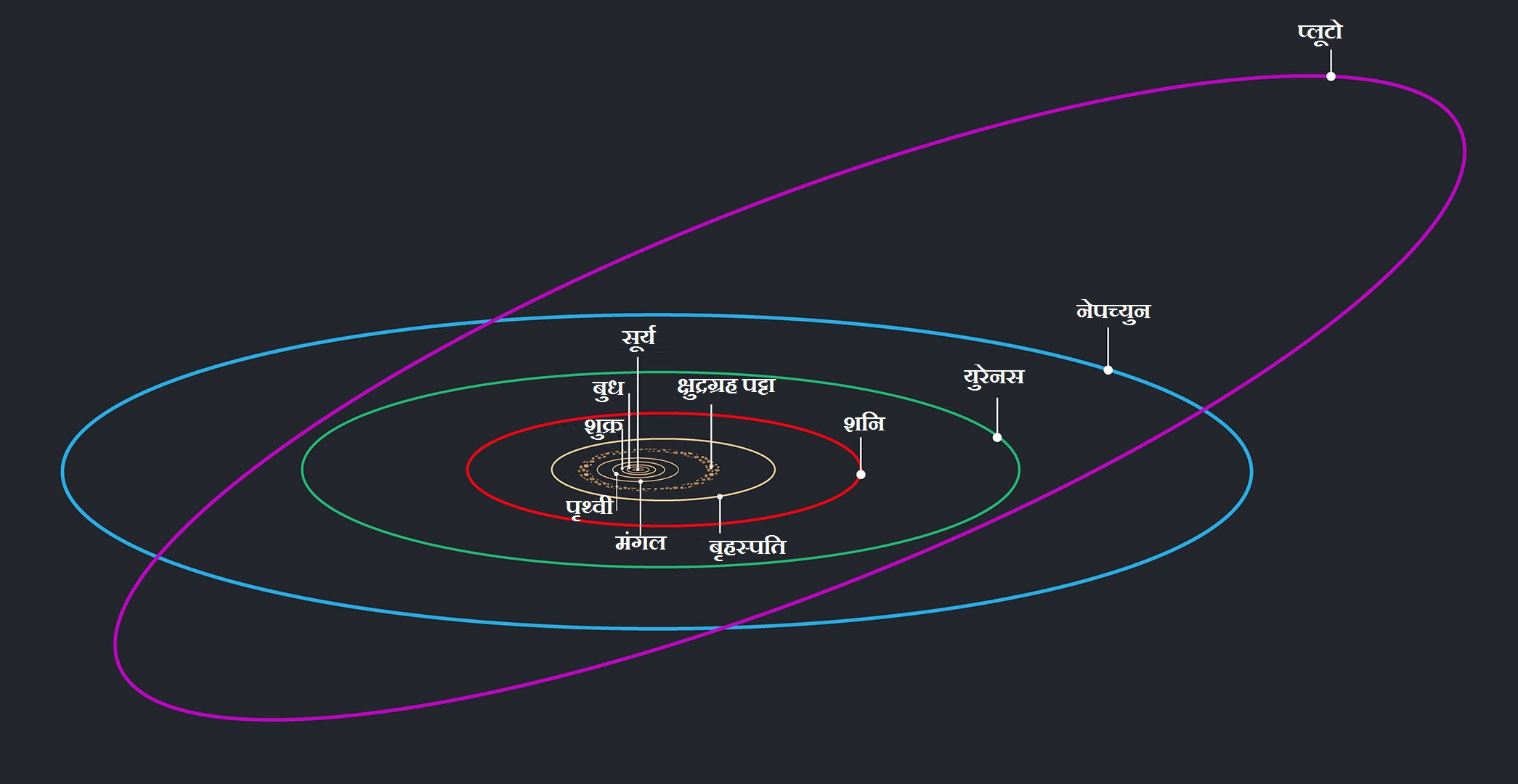 is asteroid belt a former planet - HD1600×827