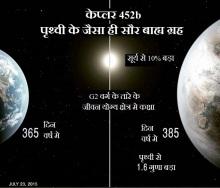 पृथ्वी तथा केप्लर 452b