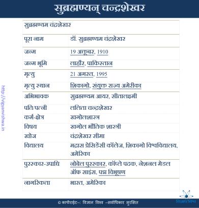 SubramanianChandrashekhar-1