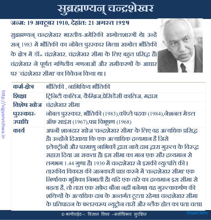 SubramanianChandrashekhar