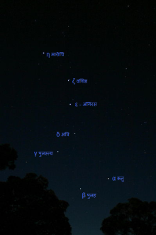 Big_dipper_with_Sanskrit_names