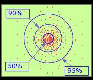 H1s_target_contour