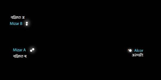 वशिष्ठ-अरुंधति तारा समूह के छः तारे(चित्र सही पैमाने पर नही है)