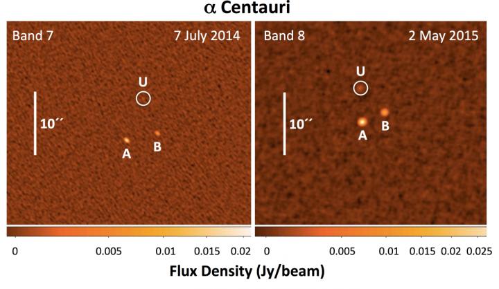 नया खोजा गया पिंड। सौर मंडल का नया ग्रह ?
