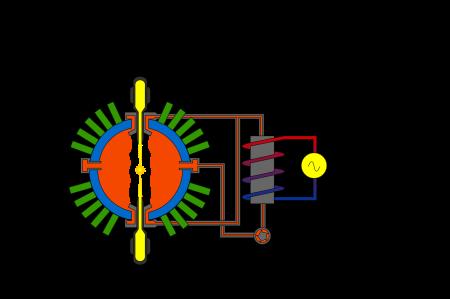 जनरल फ्युजन नाभिकिय संलयन रिएक्टर