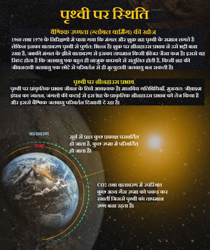 EarthVenus6