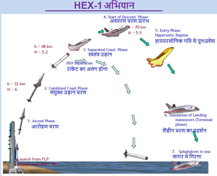 hex002
