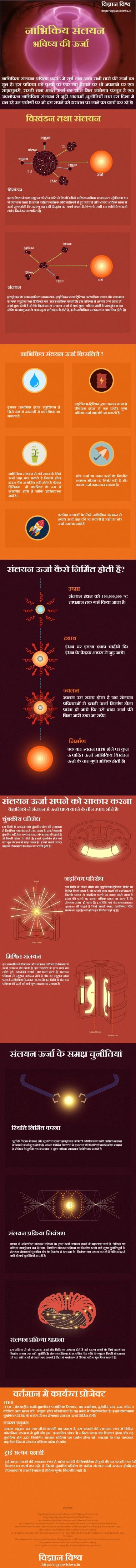 fusion-energy_v2-hindi