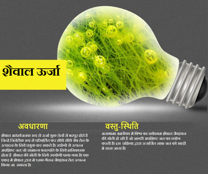 futureenergysource10