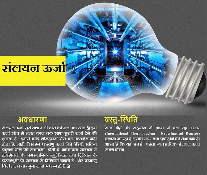 futureenergysource12