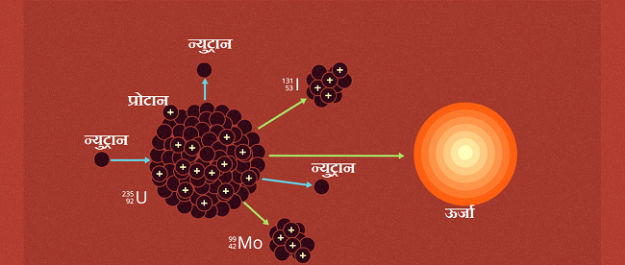 NuclearFusion-2