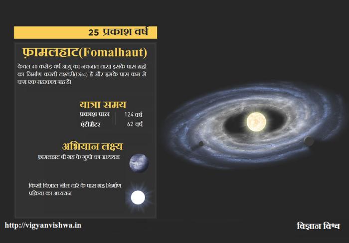 touroutsidesolarsystem15