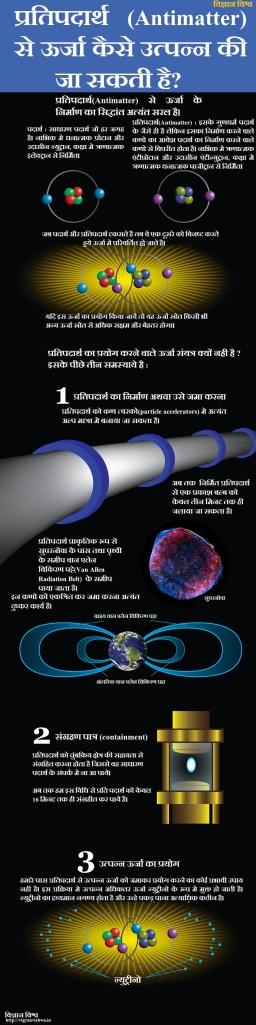 एंटीमैटर, Antimatter, प्रतिपदार्थ