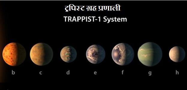 खगोलशास्त्रियों को सौर परिवार से बाहर मिले 'पृथ्वी की तरह' के सात ग्रह