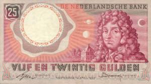 क्रिश्चीयन हायजेंस(Christian Huygens) डच गिल्डर