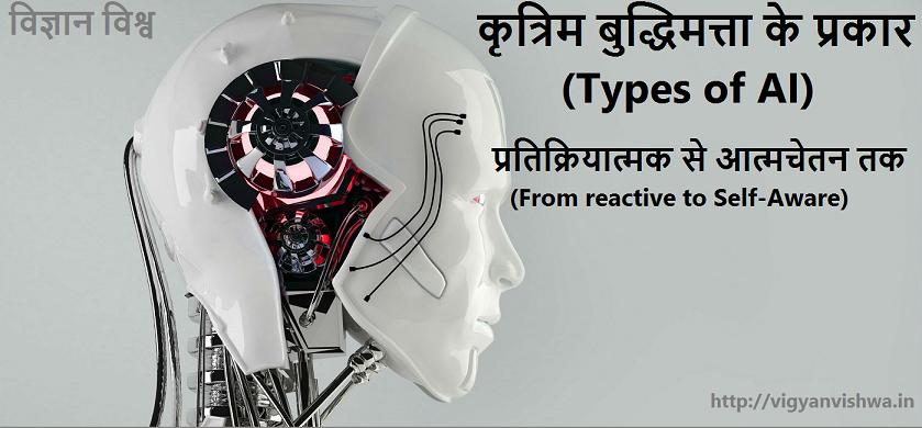 कृत्रिम बुद्धिमत्ता के प्रकार (Types of AI) : प्रतिक्रियात्मक से आत्मचेतन तक (From Reactive to Self-Aware)