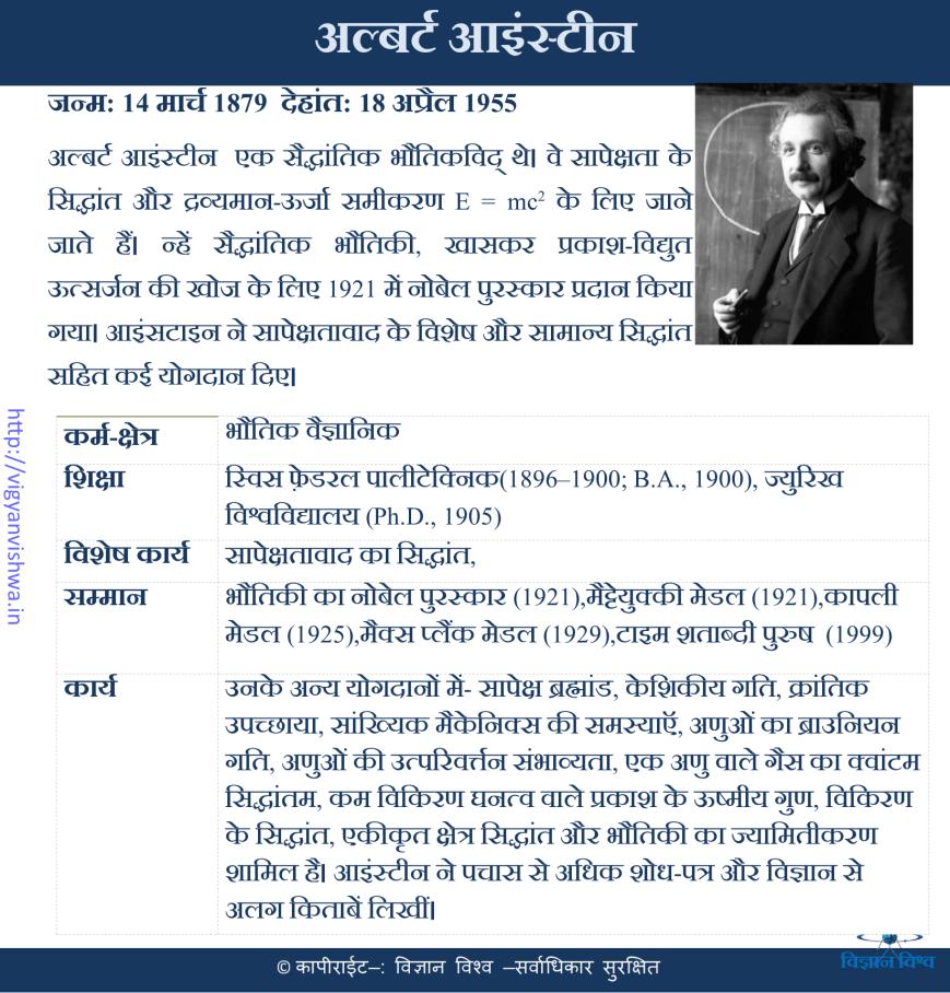 अलबर्ट आइंस्टाइन(Albert Einstein)