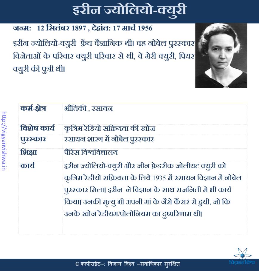 आइरीन जोलियट क्युरी(Irène Joliot Curie)