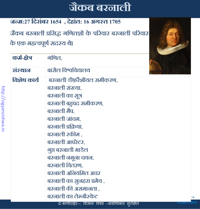 जैकब बरनाली(Jacob Bernoulli)