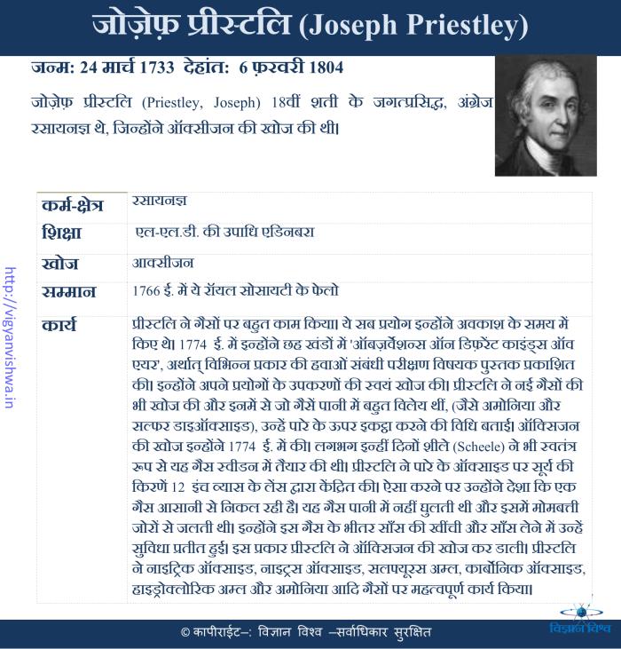 जोसेफ़ प्रिस्टली(Joseph Priestley)