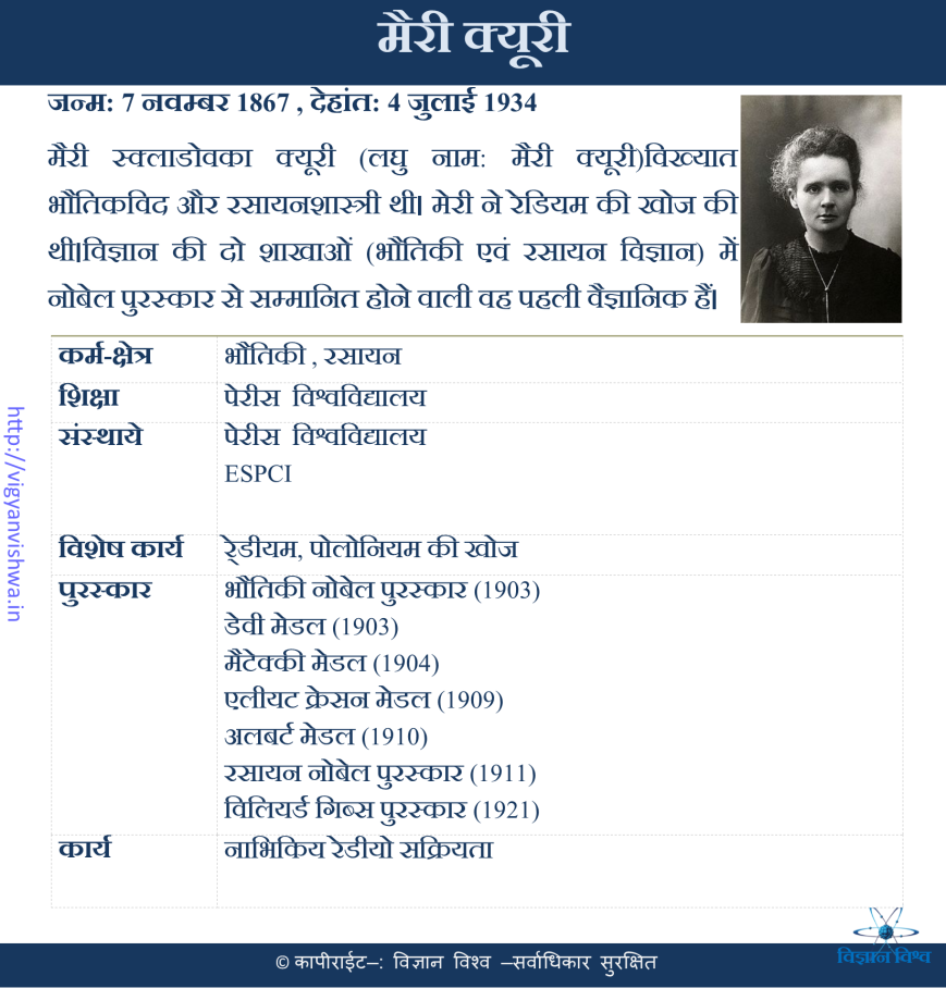 मेरी क्युरी(Marie Curie)