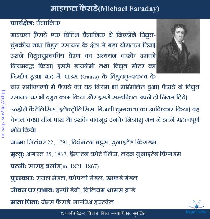 माइकल फ़ैराडे(Michael Faraday)