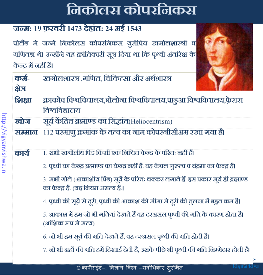 निकोलस कोपरनिकस(Nicolaus Copernicus)