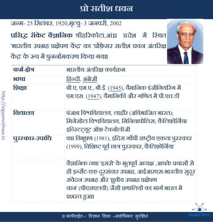 सतीश धवन(Satish Dhavan)