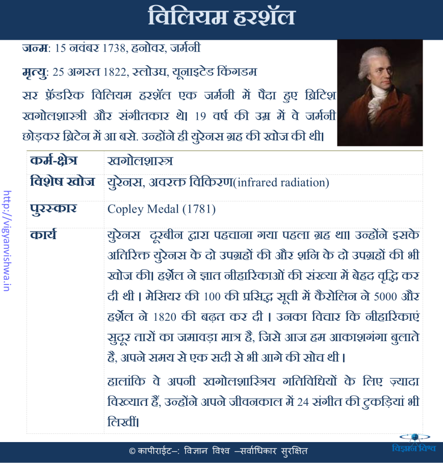 विलियम हर्शेल(William Herschel)