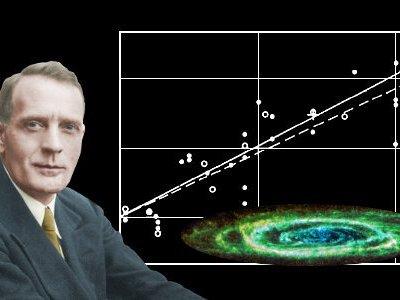 एडवीन हबल( Edwin Hubble)
