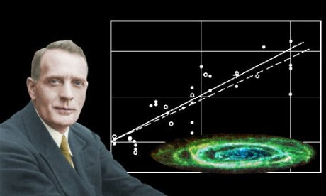 एडवीन हबल( Edwin Hubble)