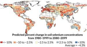 पोषण और जलवायु परिवर्तन(Nutrition and climate change)