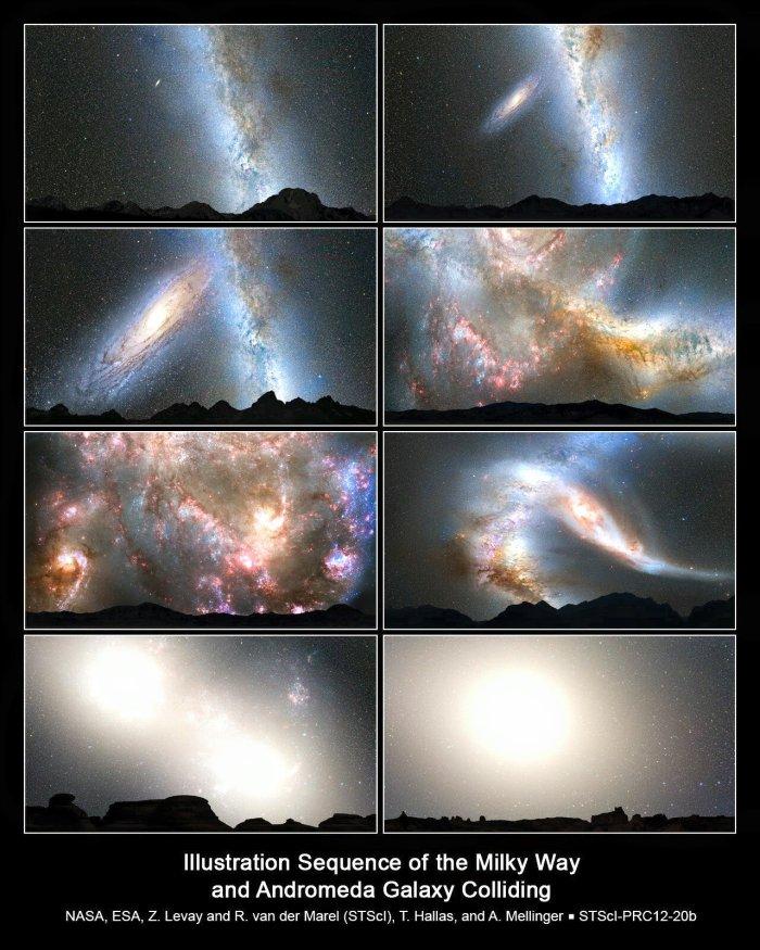 चित्र3: चित्रों की यह श्रृंखला हमे बताती है मिल्की वे आकाशगंगा और एंड्रोमेडा आकाशगंगा के बीच अबतक से लेकर टकराव की संभावित समय सीमा। छवियां दिखाती हैं की रात का आकाश कैसा दृष्टिगोचर होगा: वर्तमान दिन (पंक्ति 1, बाएं); 2 अरब वर्ष (पंक्ति 1, दाएं); 3.75 अरब वर्ष (पंक्ति 2, बाएं); 3.85 अरब साल (पंक्ति 2, दाएं); 3.9 बिलियन वर्ष (पंक्ति 3, बाएं); 4 अरब वर्ष (पंक्ति 3, दाएं); 5.1 अरब साल (पंक्ति 4, बाएं); और 7 अरब वर्ष (पंक्ति 4, दाएं)। Credit: NASA/ESA/Z. Levay/R. van der Marel/T. Hallas/A. Melliger.