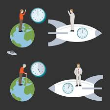 समय संकुचन (Time Dilation)