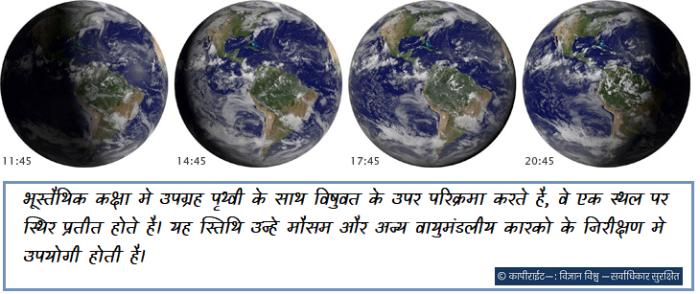 भूस्तैथिक कक्षा मे उपग्रह पृथ्वी के साथ विषुवत के उपर परिक्रमा करते है, वे एक स्थल पर स्थिर प्रतीत होते है। यह स्तिथि उन्हे मौसम और अन्य वायुमंडलीय कारको के निरीक्षण मे उपयोगी होती है।